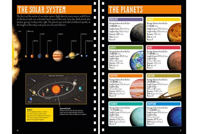 Space Explorer's Survival Guide